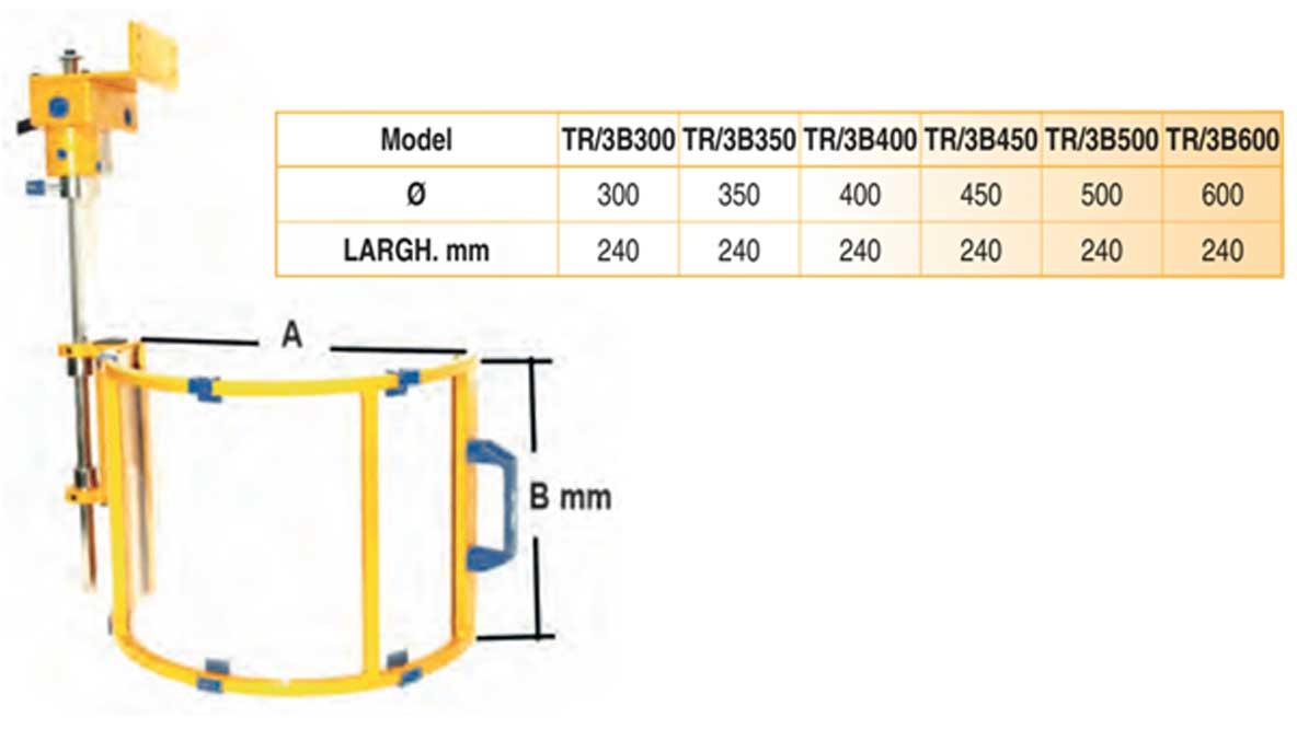 Repar2 TR3B Drilling Machine Guarding Drawing